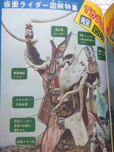 『冒険王』 (少年月刊誌)をひたすら語る /池田誠 4